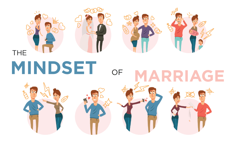 The Mindset of Marriage by Larry Rice